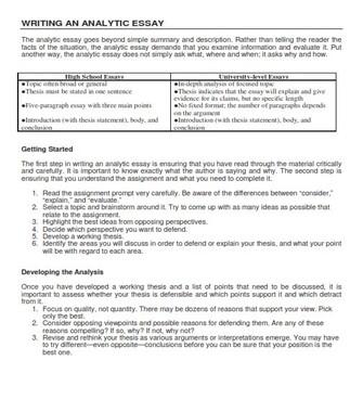 Analytical Essay Writing Steps   (PDF)